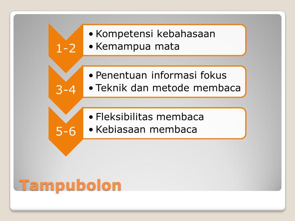 Tampubolon 1-2 Kompetensi kebahasaan Kemampua mata 3-4 Penentuan informasi fokus Teknik dan metode membaca 5-6 Fleksibilitas membaca Kebiasaan membaca