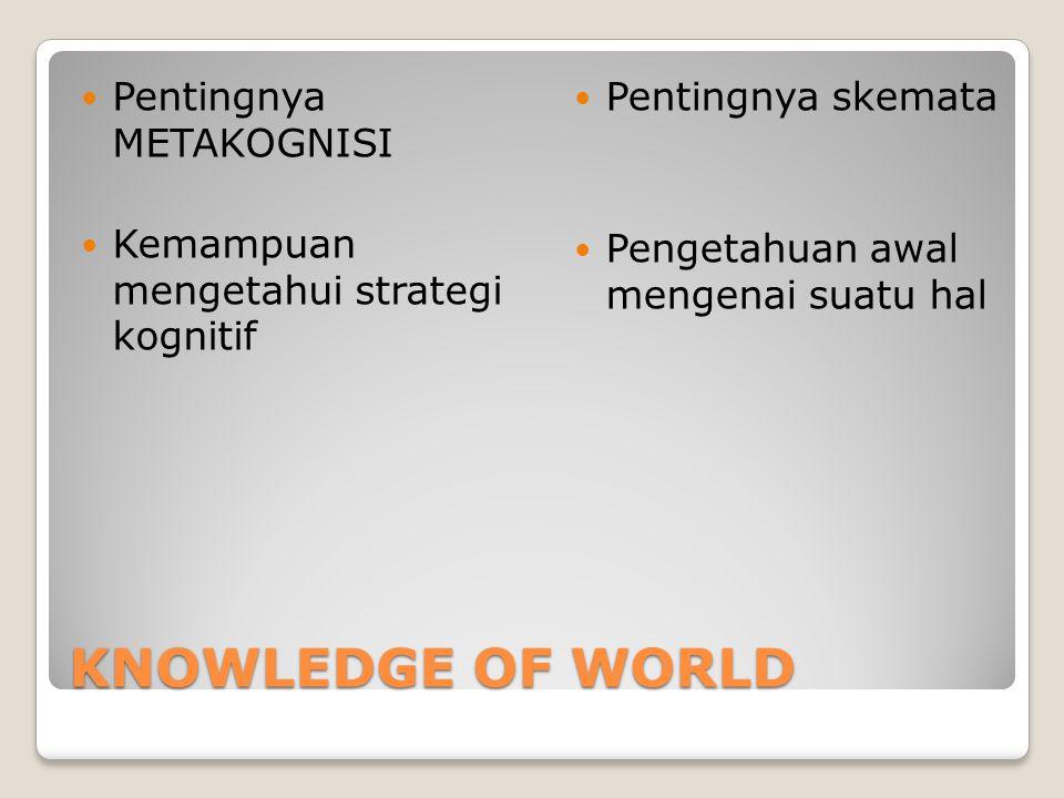 KNOWLEDGE OF WORLD Pentingnya METAKOGNISI Kemampuan mengetahui strategi kognitif Pentingnya skemata Pengetahuan awal mengenai suatu hal
