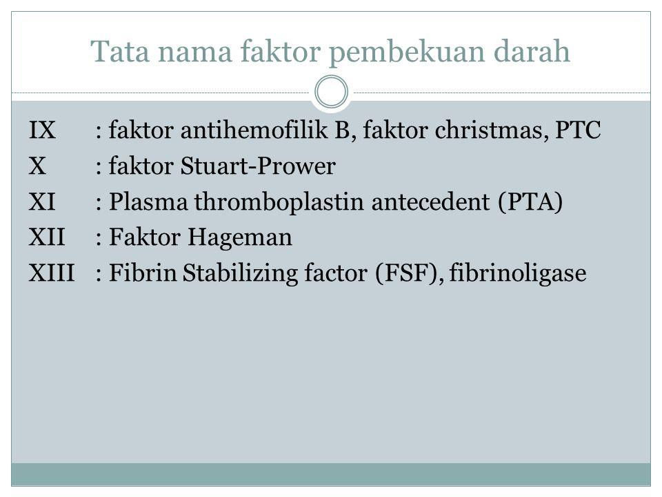 Tata nama faktor pembekuan darah IX : faktor antihemofilik B, faktor christmas, PTC X : faktor Stuart-Prower XI : Plasma thromboplastin antecedent (PT