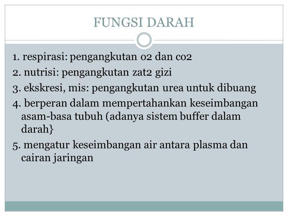 FUNGSI DARAH 1. respirasi: pengangkutan o2 dan co2 2. nutrisi: pengangkutan zat2 gizi 3. ekskresi, mis: pengangkutan urea untuk dibuang 4. berperan da