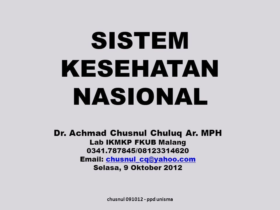 SISTEM KESEHATAN NASIONAL Dr.Achmad Chusnul Chuluq Ar.