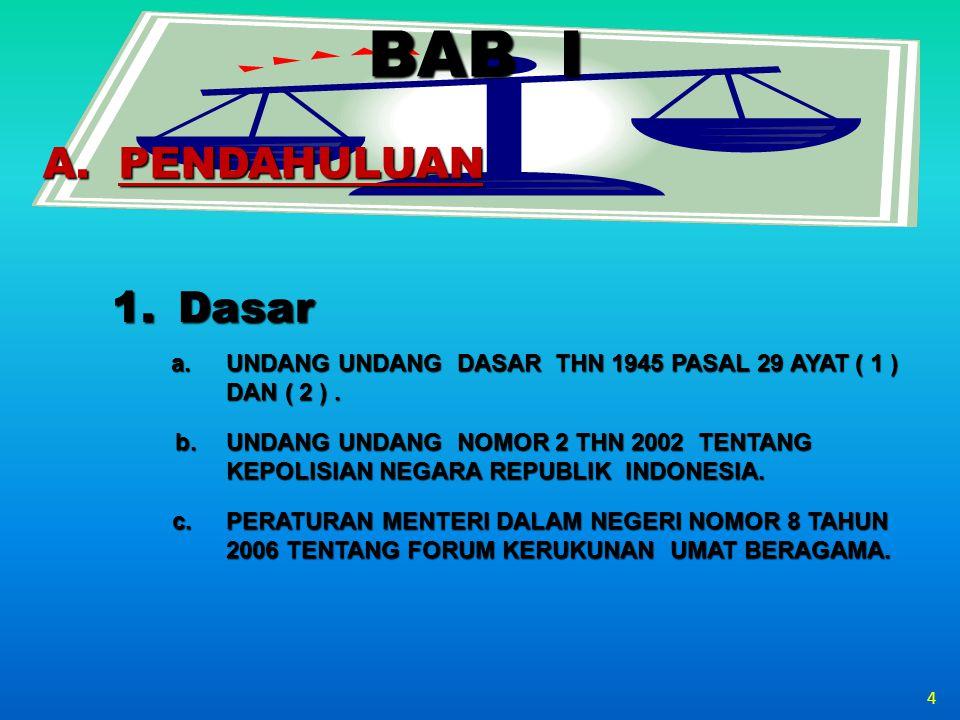 1.Dasar a.UNDANG UNDANG DASAR THN 1945 PASAL 29 AYAT ( 1 ) DAN ( 2 ).