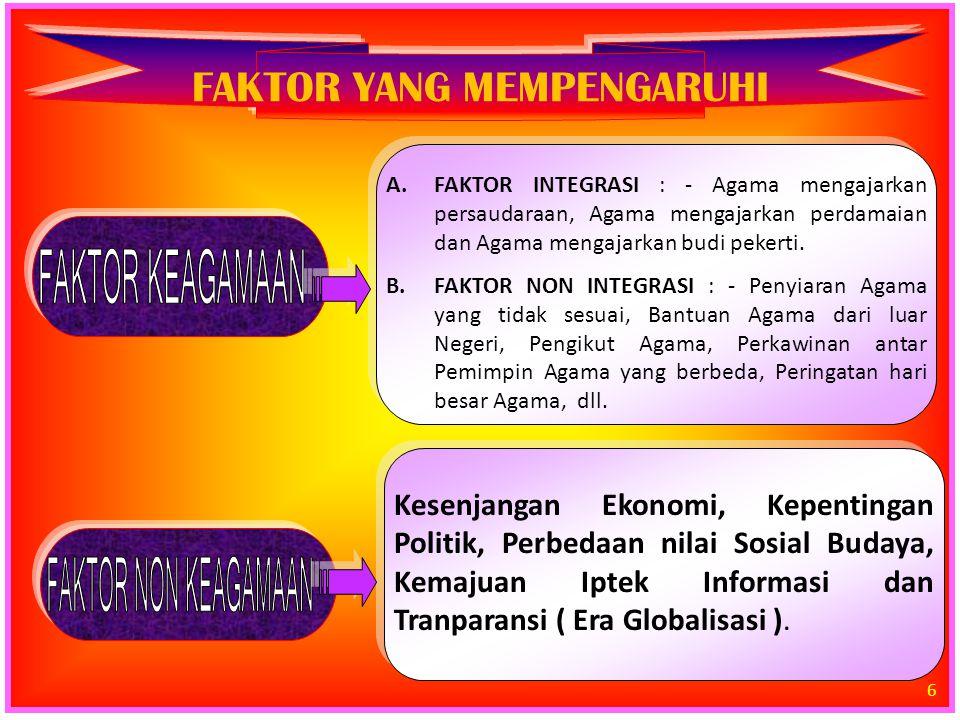 A.FAKTOR INTEGRASI : - Agama mengajarkan persaudaraan, Agama mengajarkan perdamaian dan Agama mengajarkan budi pekerti.
