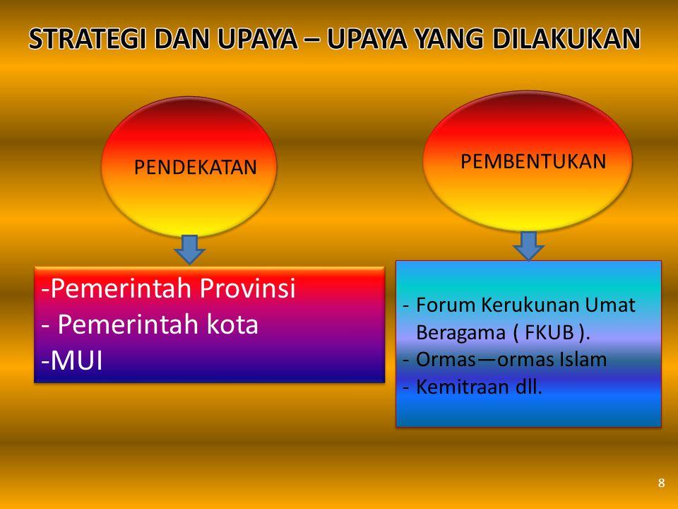 8 -Pemerintah Provinsi - Pemerintah kota -MUI -Pemerintah Provinsi - Pemerintah kota -MUI PENDEKATAN -Forum Kerukunan Umat Beragama ( FKUB ).