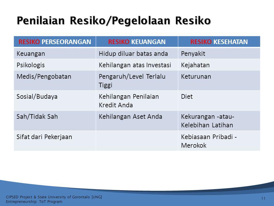 CIPSED Project & State University of Gorontalo [UNG] Entrepreneurship ToT Program Penilaian Resiko/Pegelolaan Resiko RESIKO PERSEORANGANRESIKO KEUANGA