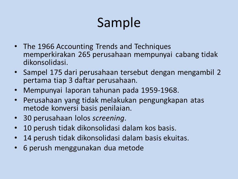 Sample The 1966 Accounting Trends and Techniques memperkirakan 265 perusahaan mempunyai cabang tidak dikonsolidasi.