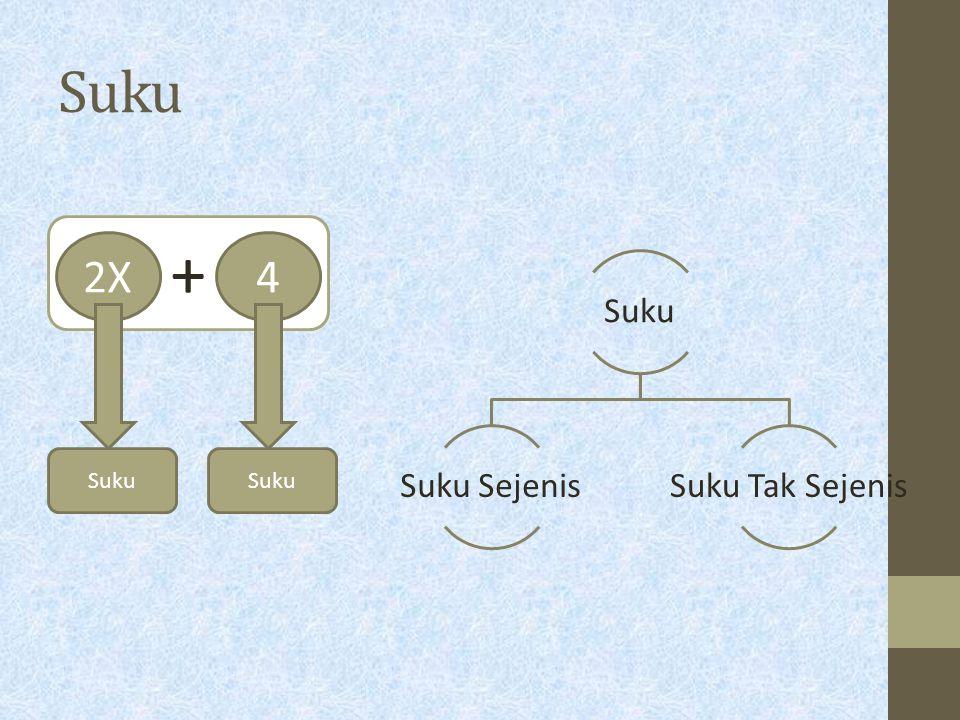a.Suku adalah variabel beserta koefisiennya atau konstanta pada bentuk aljabar yang dipisahkan oleh operasi jumlah atau selisih.