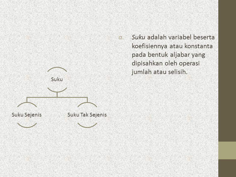 a.Suku adalah variabel beserta koefisiennya atau konstanta pada bentuk aljabar yang dipisahkan oleh operasi jumlah atau selisih. Suku Suku SejenisSuku
