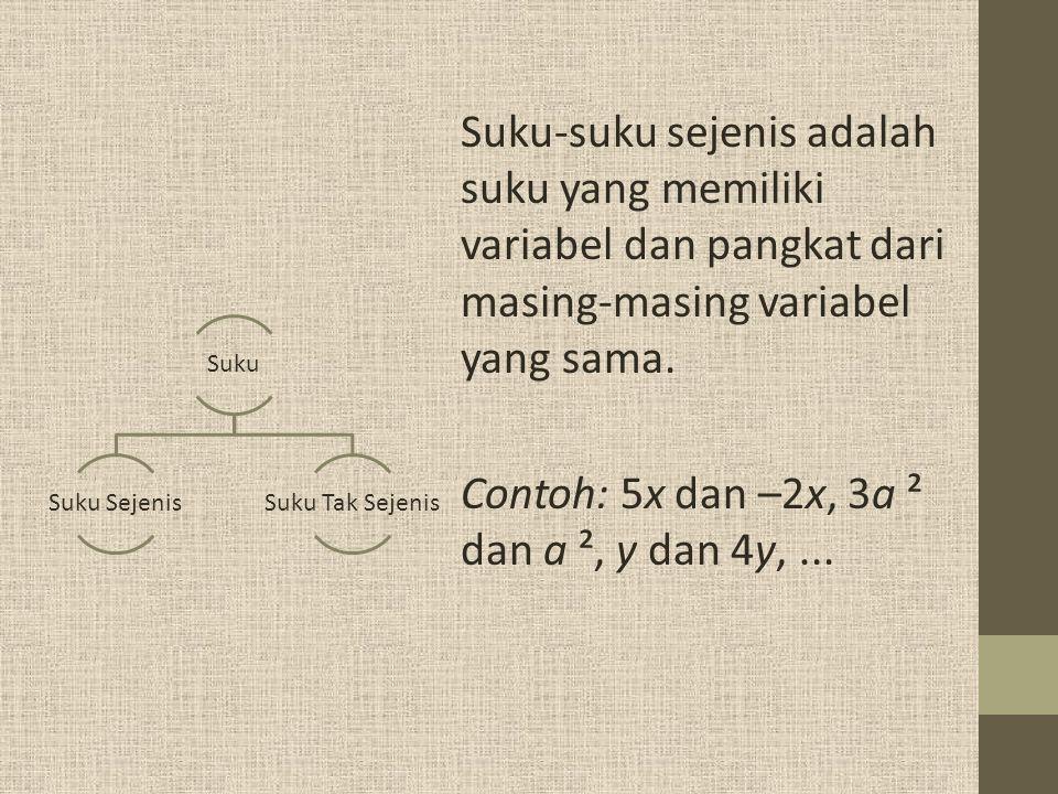 Suku Suku SejenisSuku Tak Sejenis Suku-suku sejenis adalah suku yang memiliki variabel dan pangkat dari masing-masing variabel yang sama. Contoh: 5x d