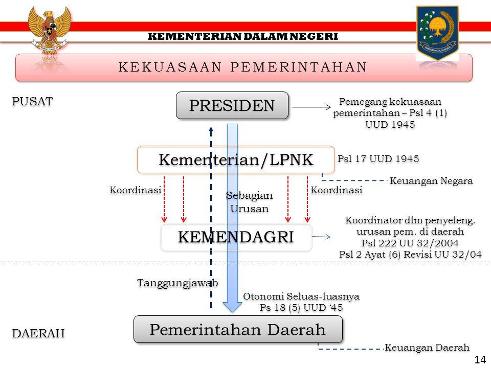 Sumber Data: LHP BPK-RI (Data Sementara) 13
