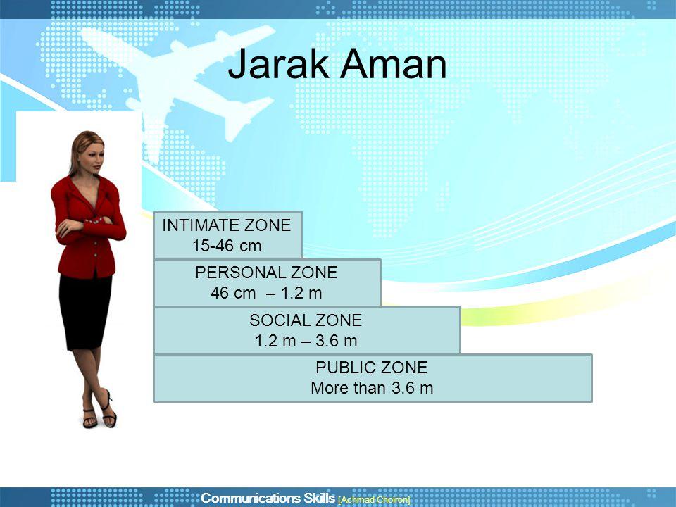 Jarak Aman INTIMATE ZONE 15-46 cm PERSONAL ZONE 46 cm – 1.2 m SOCIAL ZONE 1.2 m – 3.6 m PUBLIC ZONE More than 3.6 m