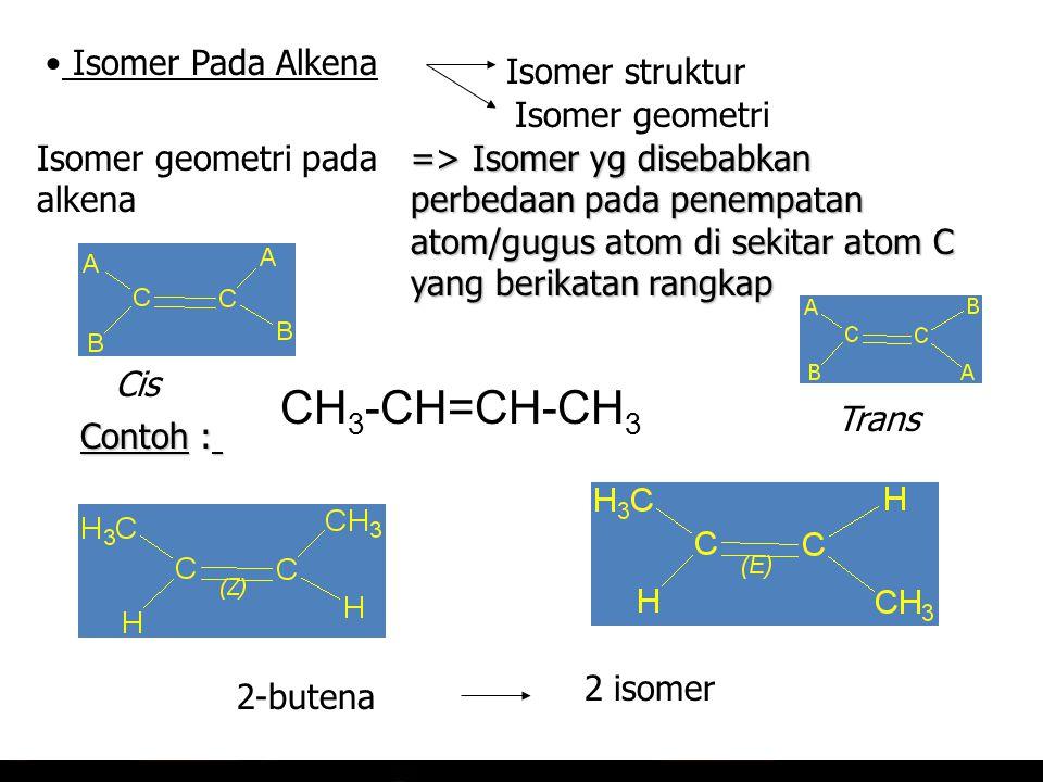 => Isomer yg disebabkan perbedaan pada penempatan atom/gugus atom di sekitar atom C yang berikatan rangkap Contoh : Cis-2-butena Isomer Pada Alkena Isomer struktur Isomer geometri trans-2-butena Isomer geometri pada alkena 2-butena 2 isomer Cis Trans CH 3 -CH=CH-CH 3