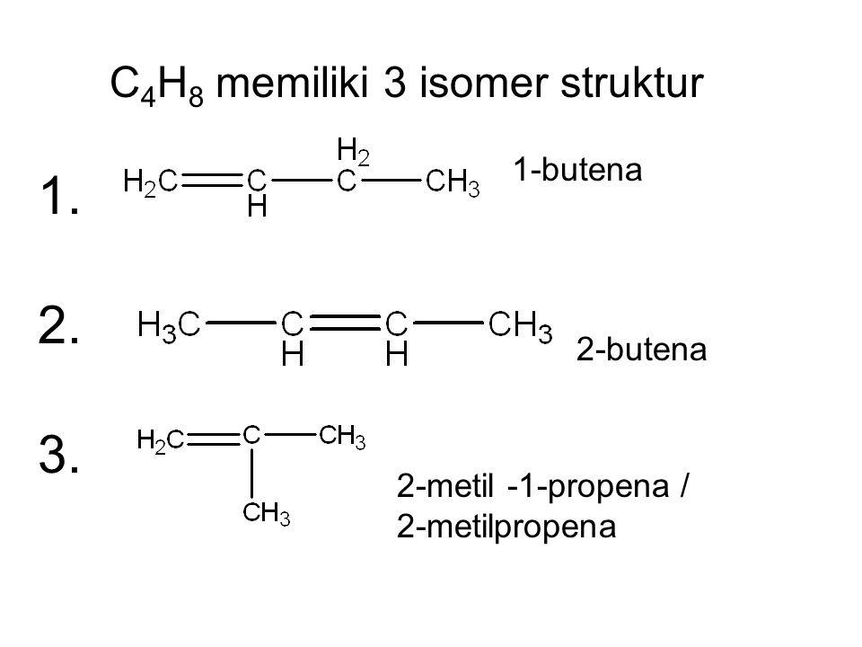 C 4 H 8 memiliki 3 isomer struktur 2-butena 2-metil -1-propena / 2-metilpropena 1-butena 1. 2. 3.