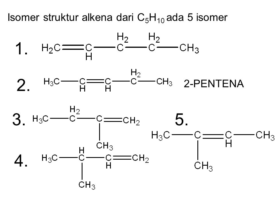 2-PENTENA Isomer struktur alkena dari C 5 H 10 ada 5 isomer 1. 2. 3. 4. 5.
