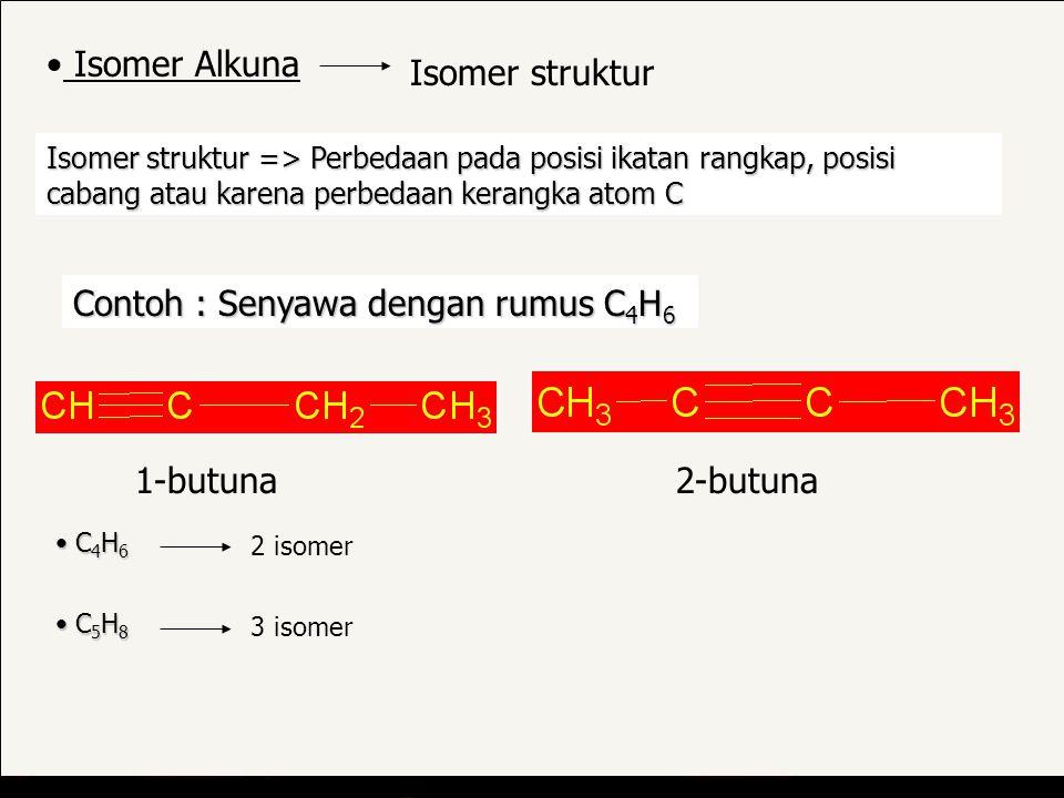Isomer struktur => Perbedaan pada posisi ikatan rangkap, posisi cabang atau karena perbedaan kerangka atom C Contoh : Senyawa dengan rumus C4H6 1-butuna Isomer Alkuna Isomer struktur 2-butuna C C4H6 2 isomer 5H8 3 isomer
