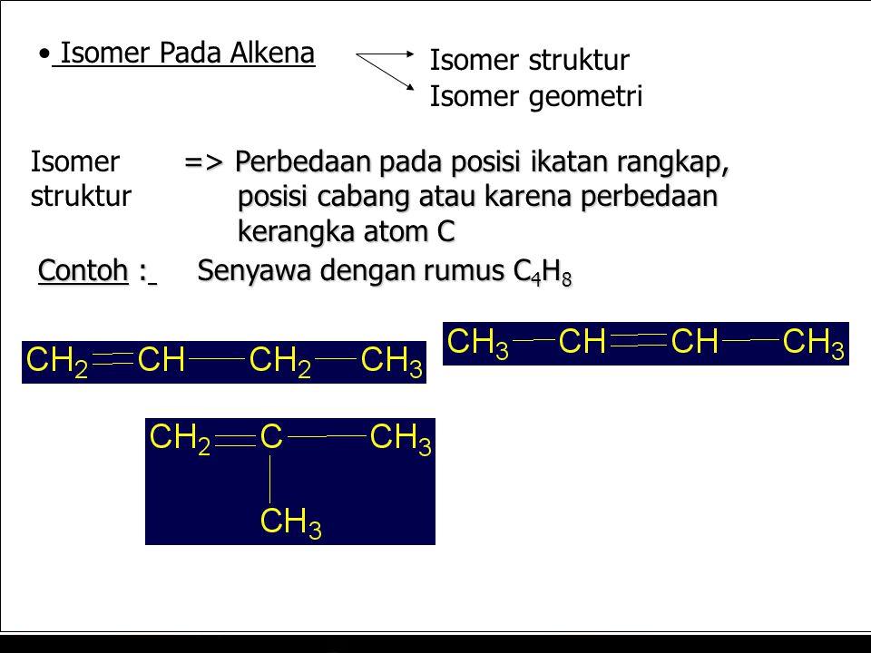 => Perbedaan pada posisi ikatan rangkap, posisi cabang atau karena perbedaan kerangka atom C Contoh :Senyawa dengan rumus C4H8 1-butena Isomer Pada Alkena Isomer struktur Isomer struktur Isomer geometri 2-butena 2-metil-1-propena