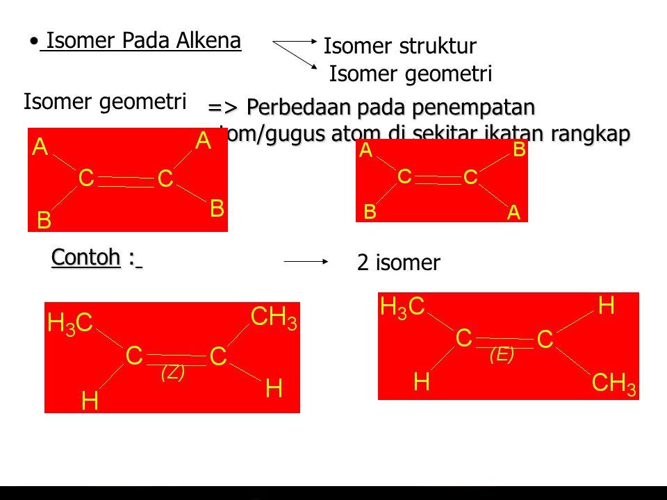 => Perbedaan pada penempatan atom/gugus atom di sekitar ikatan rangkap Contoh : Cis-2-butena Isomer Pada Alkena Isomer struktur Isomer geometri trans-2-butena Isomer geometri 2-butena2 isomer Cis (Z) Trans (E)