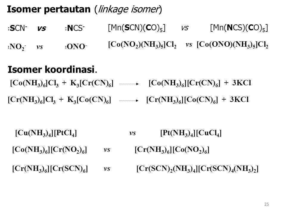 24 Isomer dalam Senyawa Kompleks Isomer Ionisasi Senyawa Kompleks Isomer Struktur Isomer Ruang Isomer Hidrasi Isomer Pertautan Isomer Geometri Isomer