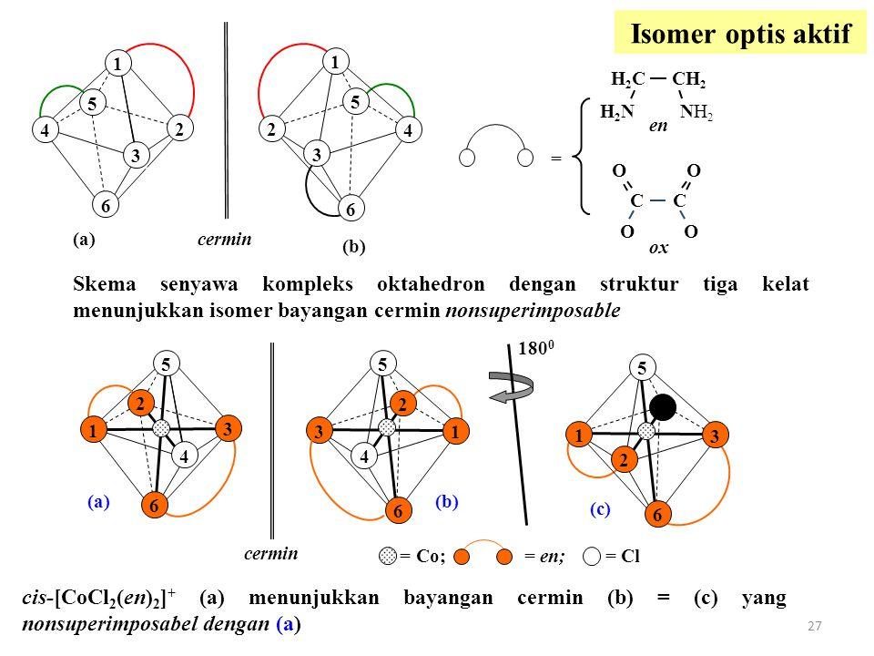 26 (a) (e) (d) (c) (b) = M= L= X (f) Isomer Geometri Isomer : cis- (a) dan trans-(b) ML 2 X 2 cis- (c) dan trans- (d) ML 4 X 2 Isomer fac- (e) dan mer