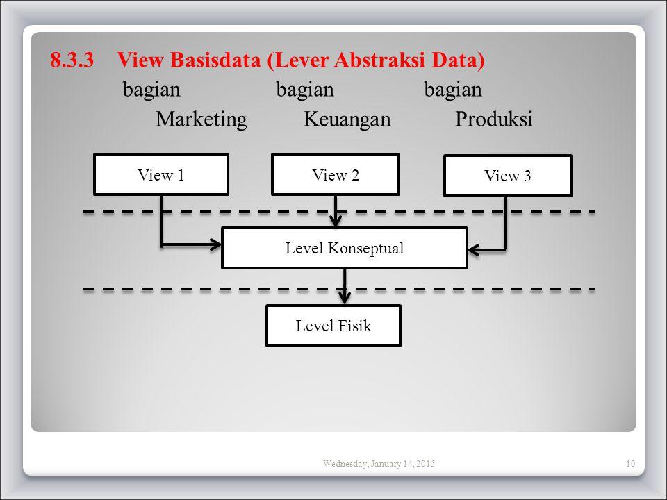 8.3.3 View Basisdata (Lever Abstraksi Data) bagian bagian bagian Marketing Keuangan Produksi View 1View 2 View 3 Level Konseptual Level Fisik Wednesday, January 14, 201510