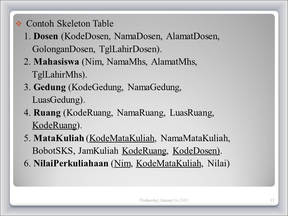  Contoh Skeleton Table 1.Dosen (KodeDosen, NamaDosen, AlamatDosen, GolonganDosen, TglLahirDosen).