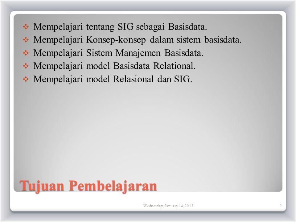 Tujuan Pembelajaran  Mempelajari tentang SIG sebagai Basisdata.