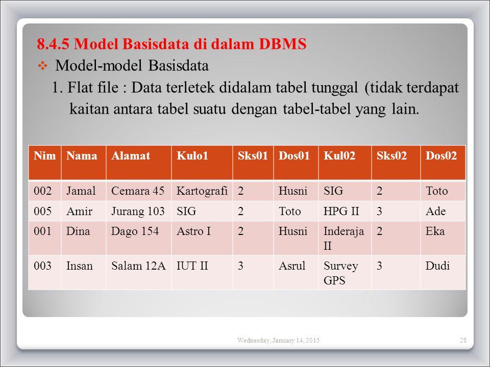 8.4.5 Model Basisdata di dalam DBMS  Model-model Basisdata 1.