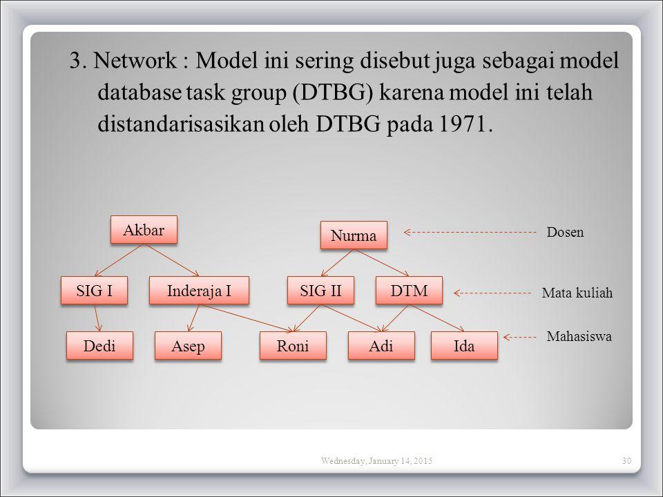 3. Network : Model ini sering disebut juga sebagai model database task group (DTBG) karena model ini telah distandarisasikan oleh DTBG pada 1971. Dose