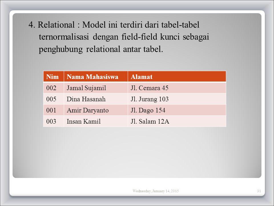 8.5 Model Basisdata Relational 8.5.1 Terminologi di dalam Model Basisdata Relational 8.5.1.1 Relasi  Setiap baris data mempunyai beberapa Atribut.