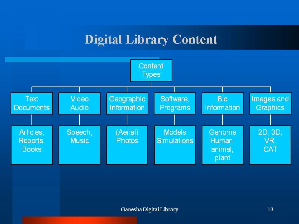 Ganesha Digital Library13