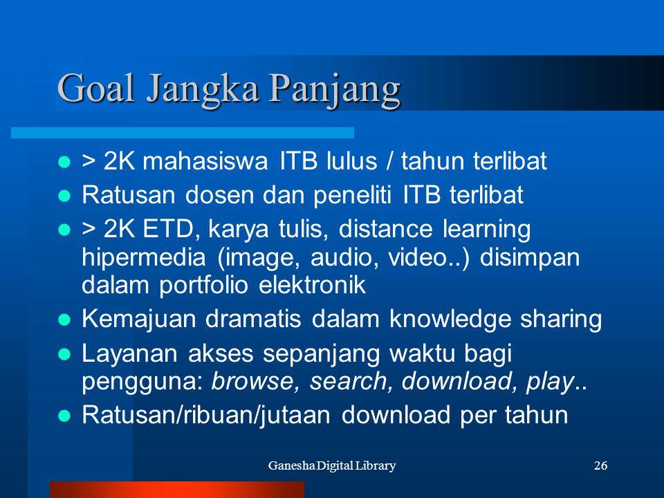 Ganesha Digital Library26 Goal Jangka Panjang > 2K mahasiswa ITB lulus / tahun terlibat Ratusan dosen dan peneliti ITB terlibat > 2K ETD, karya tulis,