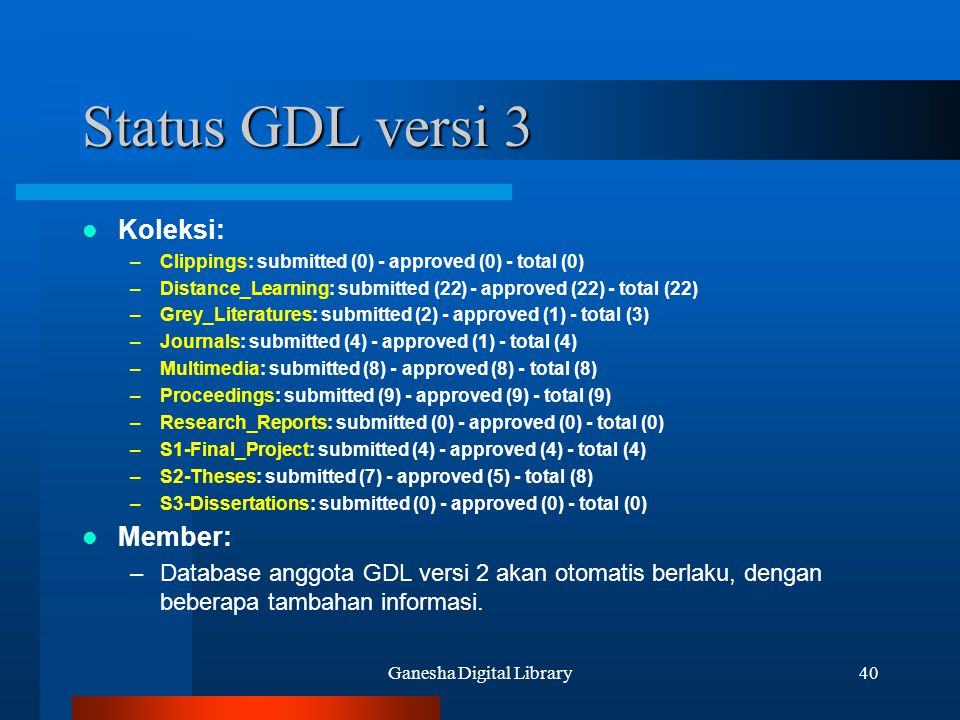 Ganesha Digital Library40 Status GDL versi 3 Koleksi: –Clippings: submitted (0) - approved (0) - total (0) –Distance_Learning: submitted (22) - approv
