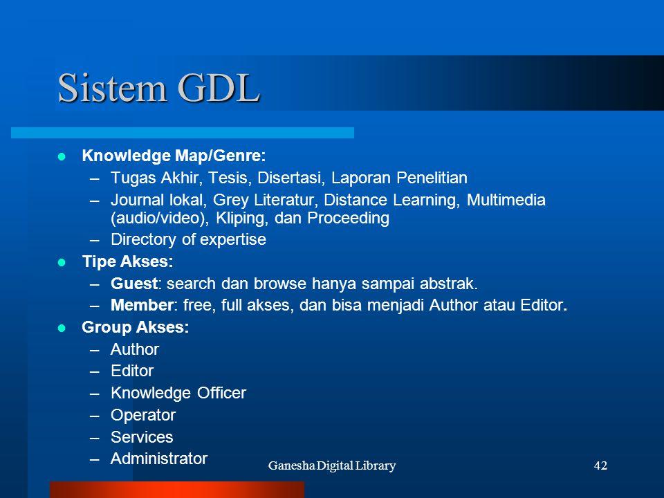 Ganesha Digital Library42 Sistem GDL Knowledge Map/Genre: –Tugas Akhir, Tesis, Disertasi, Laporan Penelitian –Journal lokal, Grey Literatur, Distance