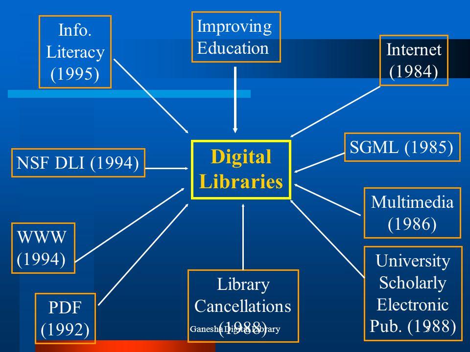 Ganesha Digital Library36 Search