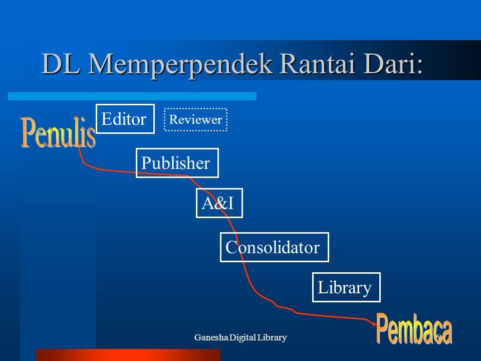 Ganesha Digital Library57 Dukungan yang Ditawarkan Software, dokumentasi, technical support Mailing list, Full-resources (DL) hosting (bagi anggota yang tidak punya link internet 24 jam),