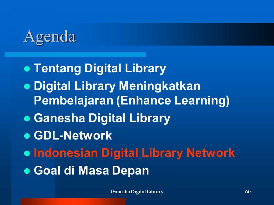 Ganesha Digital Library60 Agenda Tentang Digital Library Digital Library Meningkatkan Pembelajaran (Enhance Learning) Ganesha Digital Library GDL-Netw