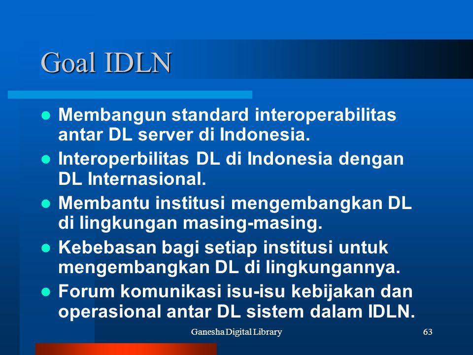 Ganesha Digital Library63 Goal IDLN Membangun standard interoperabilitas antar DL server di Indonesia. Interoperbilitas DL di Indonesia dengan DL Inte