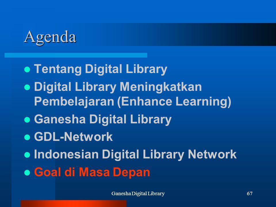 Ganesha Digital Library67 Agenda Tentang Digital Library Digital Library Meningkatkan Pembelajaran (Enhance Learning) Ganesha Digital Library GDL-Netw