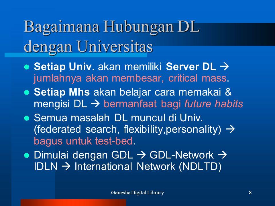 Ganesha Digital Library8 Bagaimana Hubungan DL dengan Universitas Setiap Univ. akan memiliki Server DL  jumlahnya akan membesar, critical mass. Setia