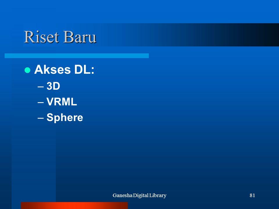 Ganesha Digital Library81 Riset Baru Akses DL: –3D –VRML –Sphere
