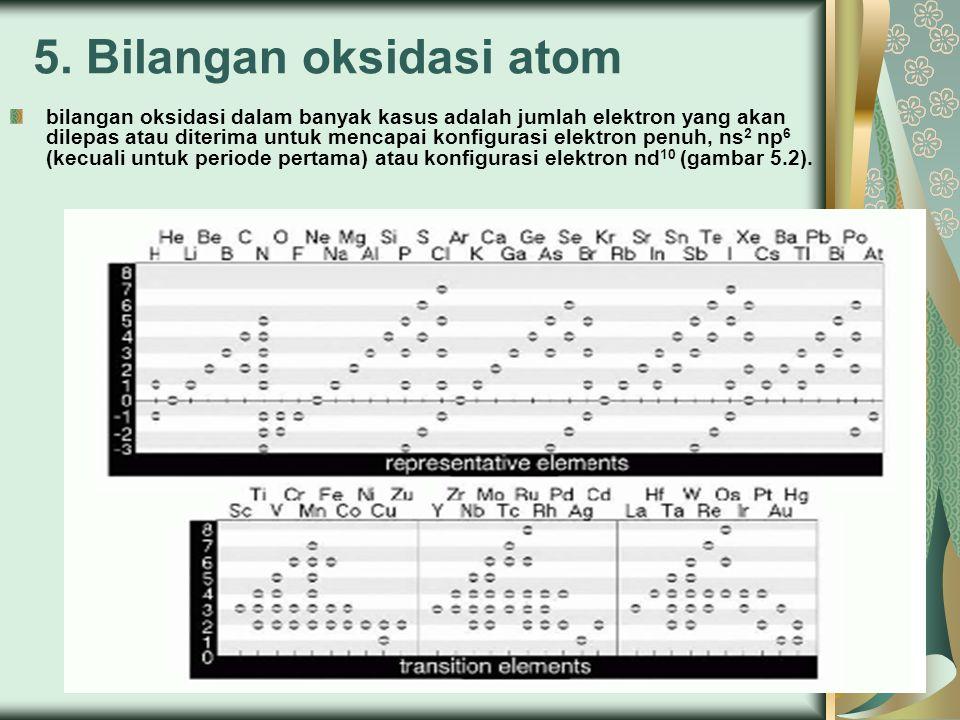5. Bilangan oksidasi atom bilangan oksidasi dalam banyak kasus adalah jumlah elektron yang akan dilepas atau diterima untuk mencapai konfigurasi elekt