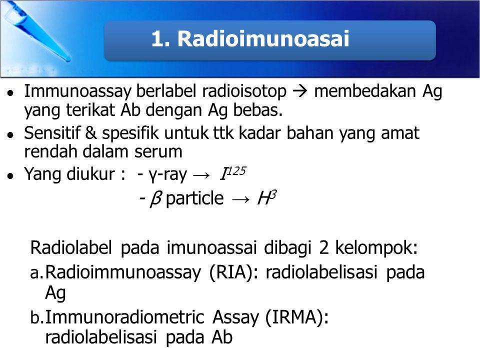 1. Radioimunoasai ● Immunoassay berlabel radioisotop  membedakan Ag yang terikat Ab dengan Ag bebas. ● Sensitif & spesifik untuk ttk kadar bahan yang