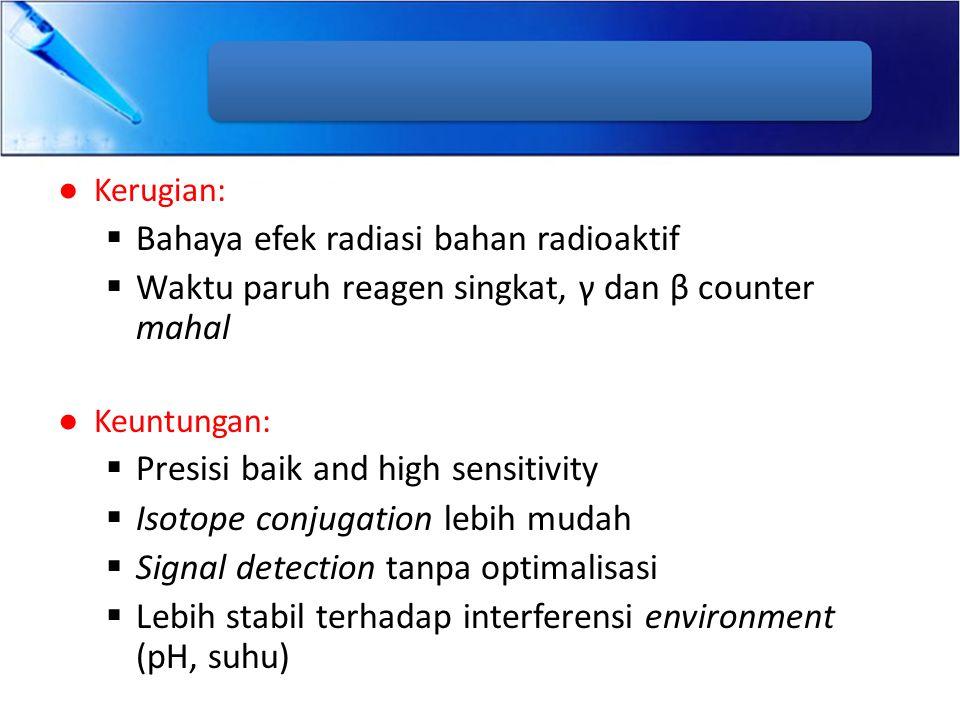● Kerugian:  Bahaya efek radiasi bahan radioaktif  Waktu paruh reagen singkat, γ dan β counter mahal ● Keuntungan:  Presisi baik and high sensitivi