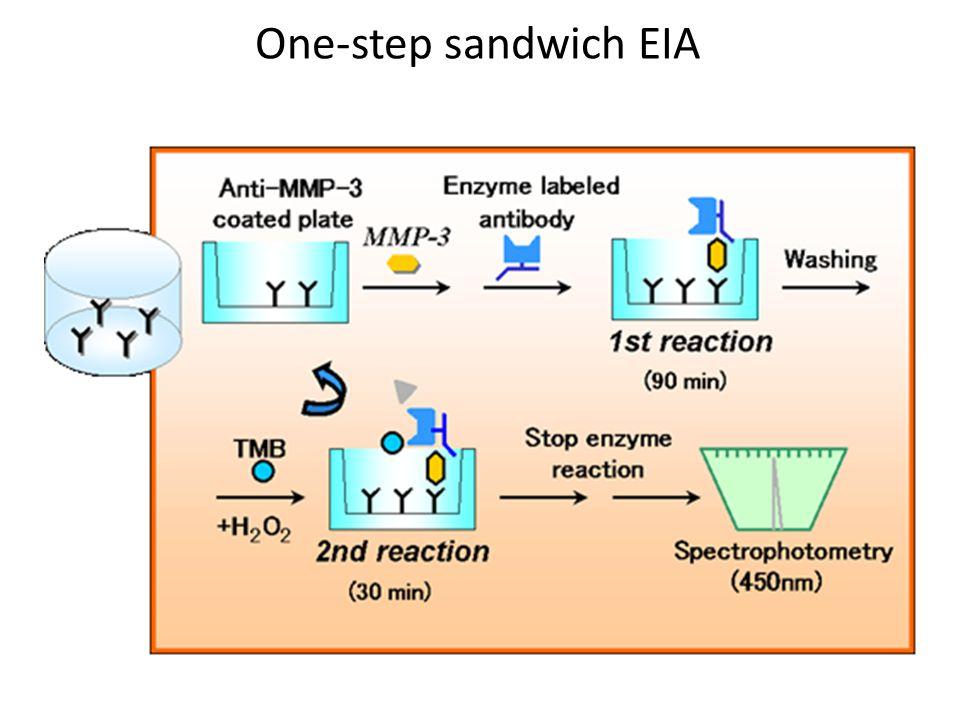 One-step sandwich EIA