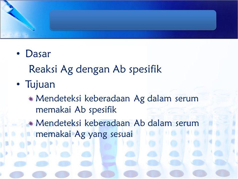 Dasar Reaksi Ag dengan Ab spesifik Tujuan Mendeteksi keberadaan Ag dalam serum memakai Ab spesifik Mendeteksi keberadaan Ab dalam serum memakai Ag yan