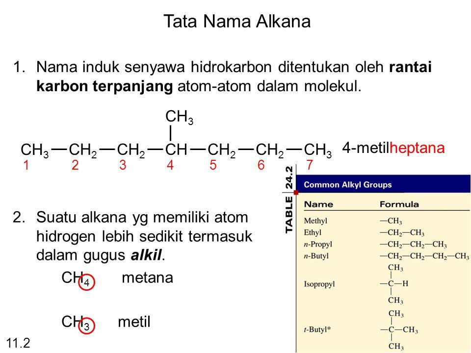 Tata Nama Alkana 1.Nama induk senyawa hidrokarbon ditentukan oleh rantai karbon terpanjang atom-atom dalam molekul. CH 3 CH 2 CHCH 2 CH 3 1234567 4-me