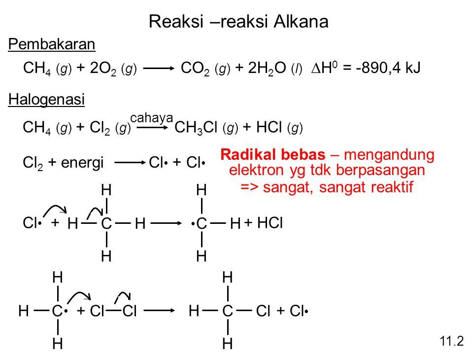 Reaksi –reaksi Alkana CH 4 (g) + 2O 2 (g) CO 2 (g) + 2H 2 O (l)  H 0 = -890,4 kJ Pembakaran Halogenasi CH 4 (g) + Cl 2 (g) CH 3 Cl (g) + HCl (g) caha