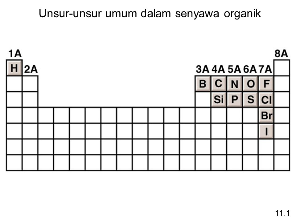 11.2 Tata Nama Alkana 5.Gunakan aturan terdahulu untuk gugus substituen lainnya.