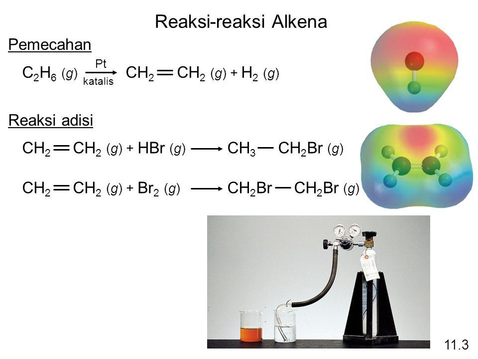 Reaksi-reaksi Alkena Pemecahan Reaksi adisi CH 2 CH 2 (g) + HBr (g) CH 3 CH 2 Br (g) CH 2 CH 2 (g) + Br 2 (g) CH 2 Br CH 2 Br (g) C 2 H 6 (g) CH 2 CH