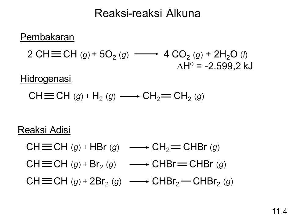 Reaksi-reaksi Alkuna Reaksi Adisi Hidrogenasi CH CH (g) + H 2 (g) CH 2 CH 2 (g) CH CH (g) + HBr (g) CH 2 CHBr (g) CH CH (g) + Br 2 (g) CHBr CHBr (g) C